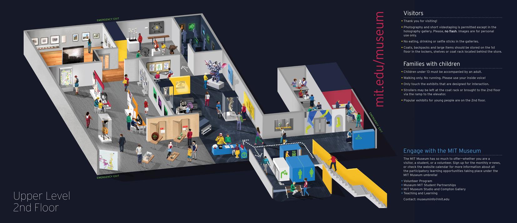 2nd Floor / MIT Museum Map