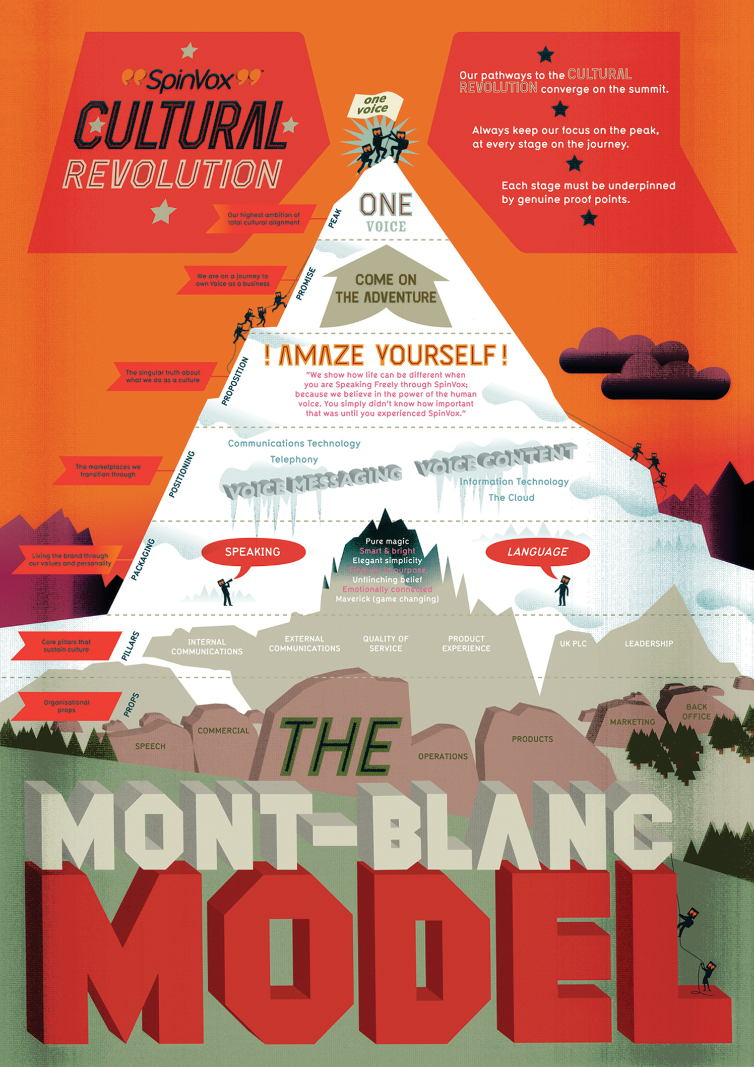 The Mont Blanc Model Poster