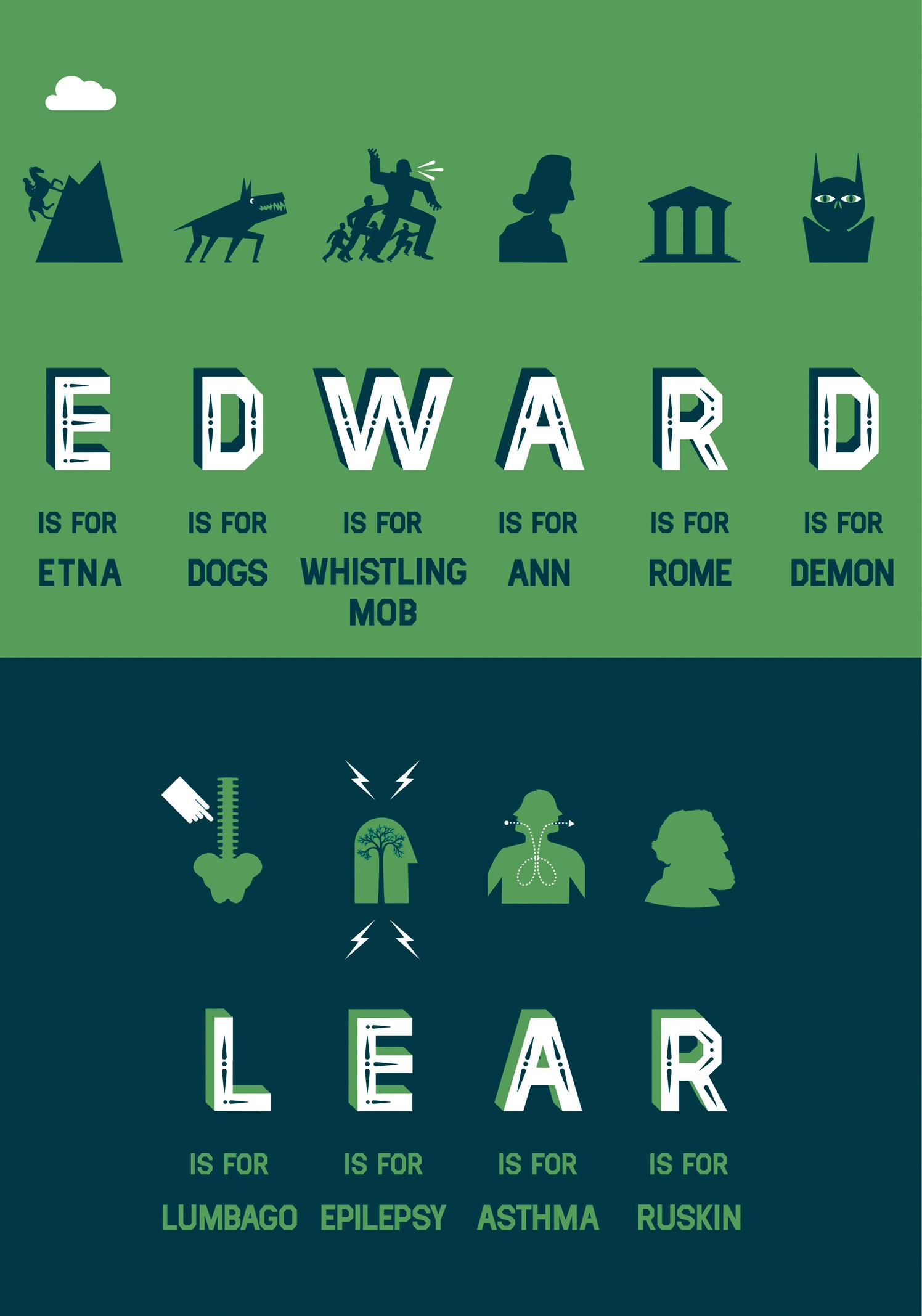 Edward Lear Poster