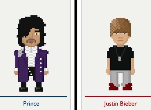 Prince, Justin Bieber & Frieda Kahlo