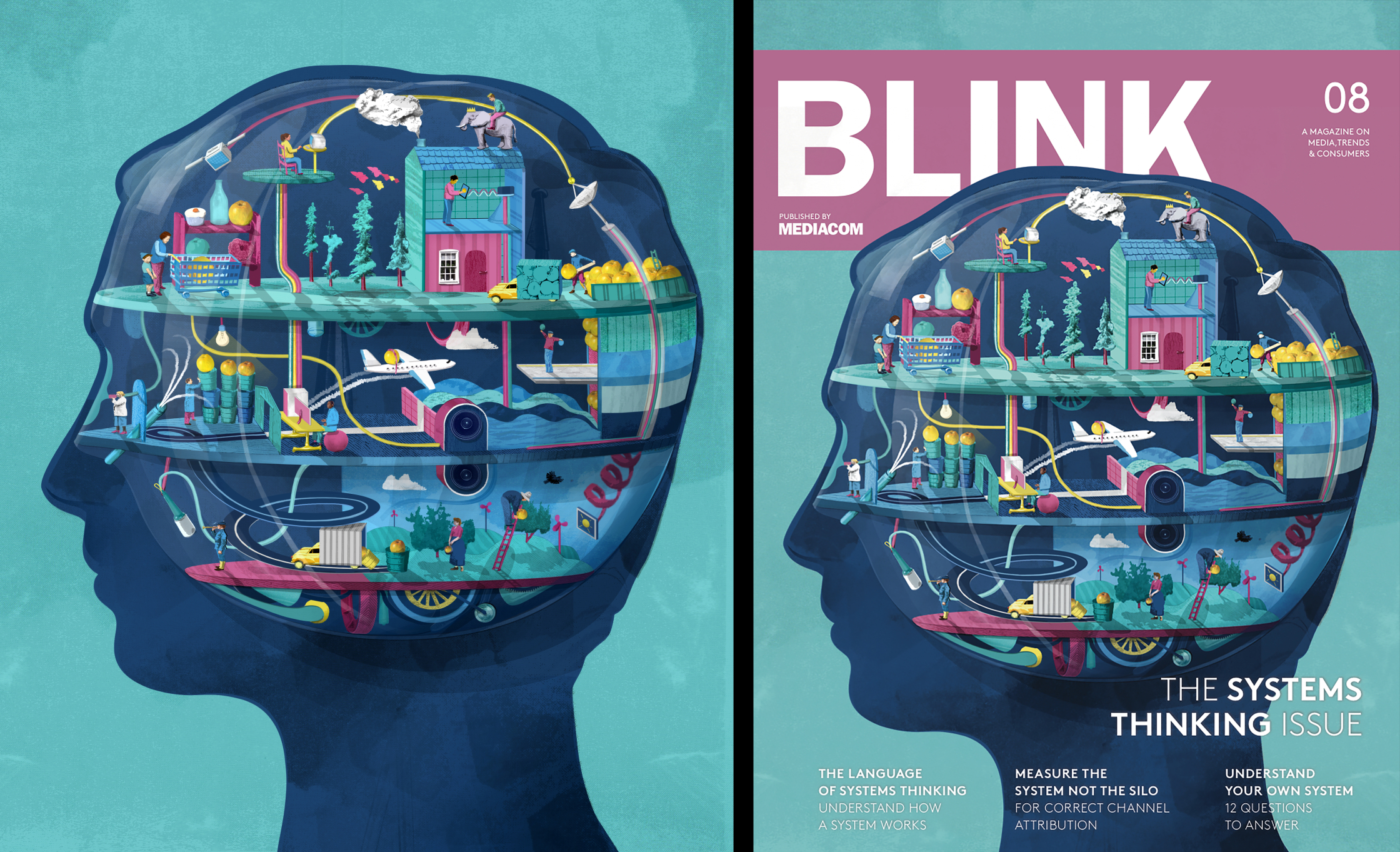 Thinking / Blink Systems