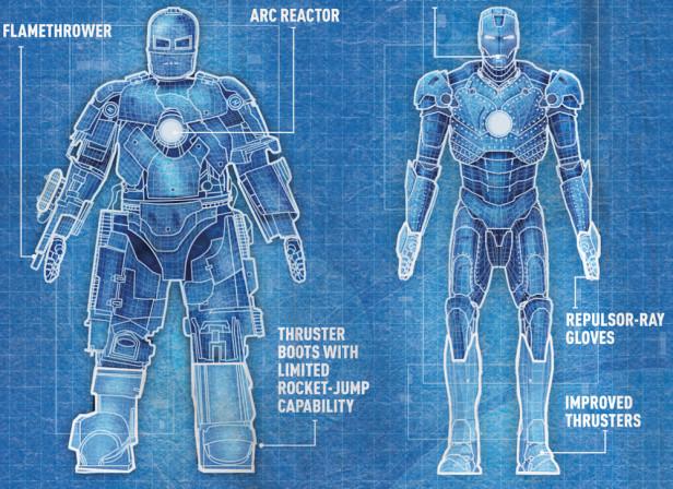 Stark Industries Armoury / Empire Magazine