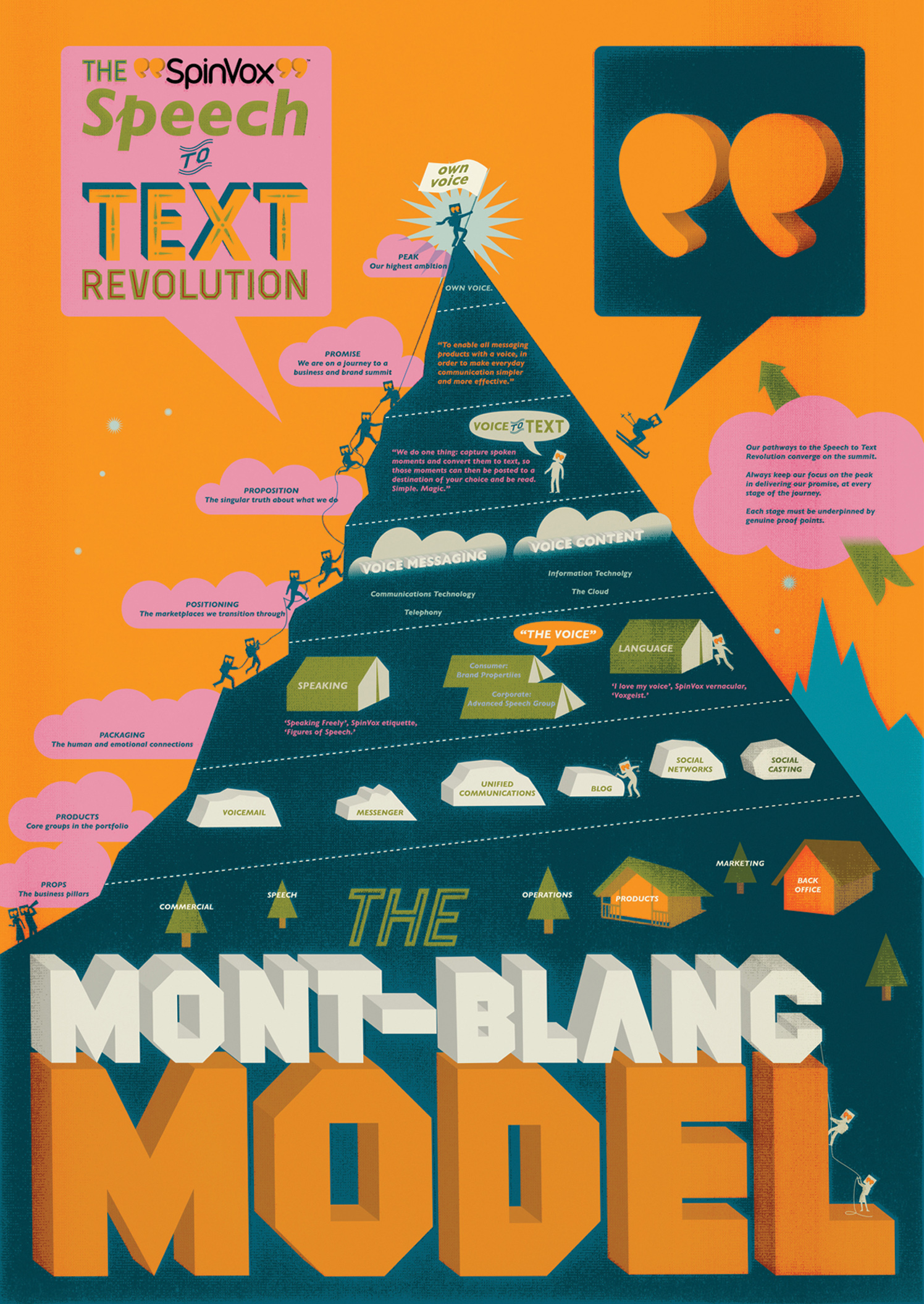 The Mont Blanc Model Poster 2