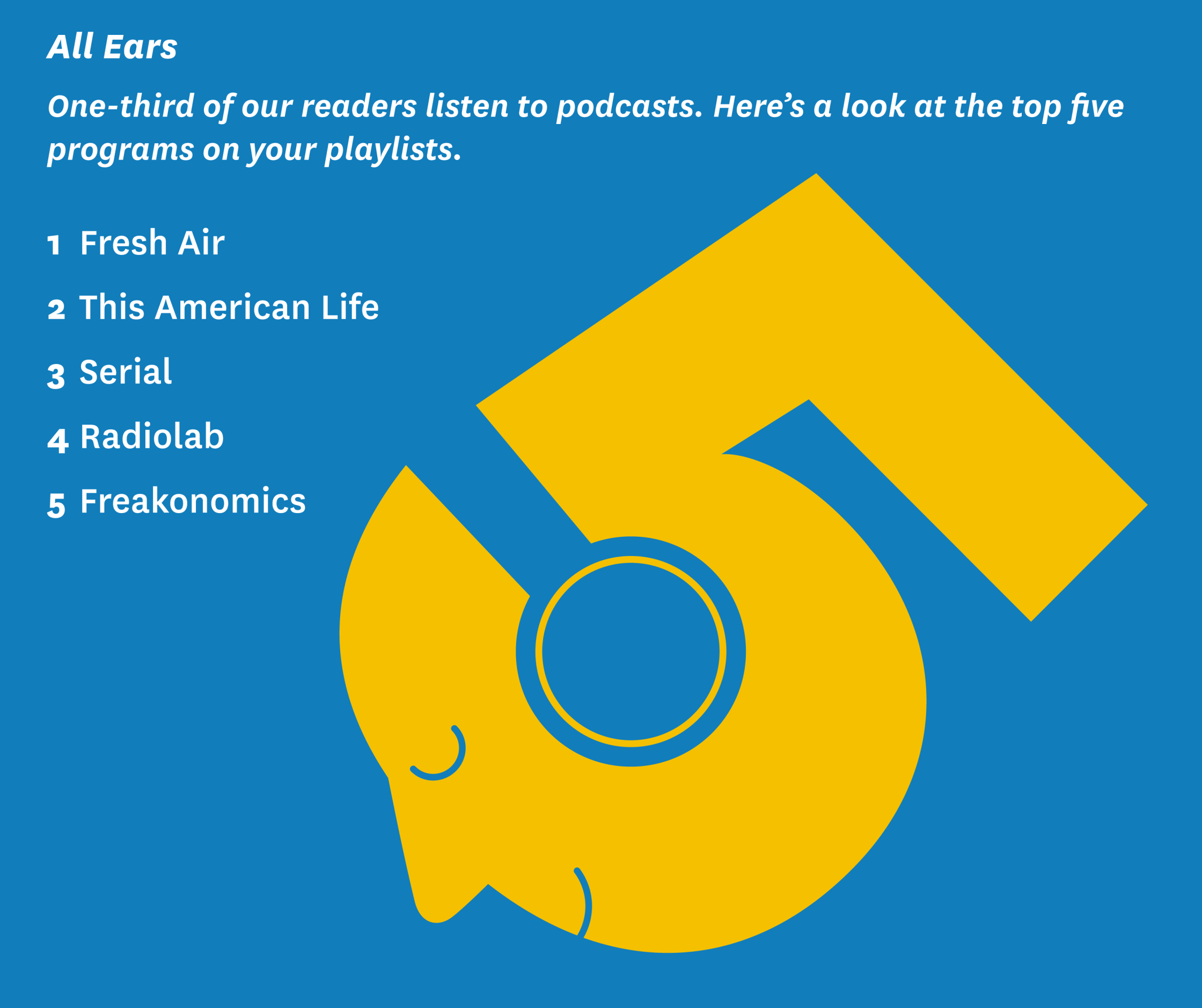 top-five-podcasts-johns-hopkins.jpg