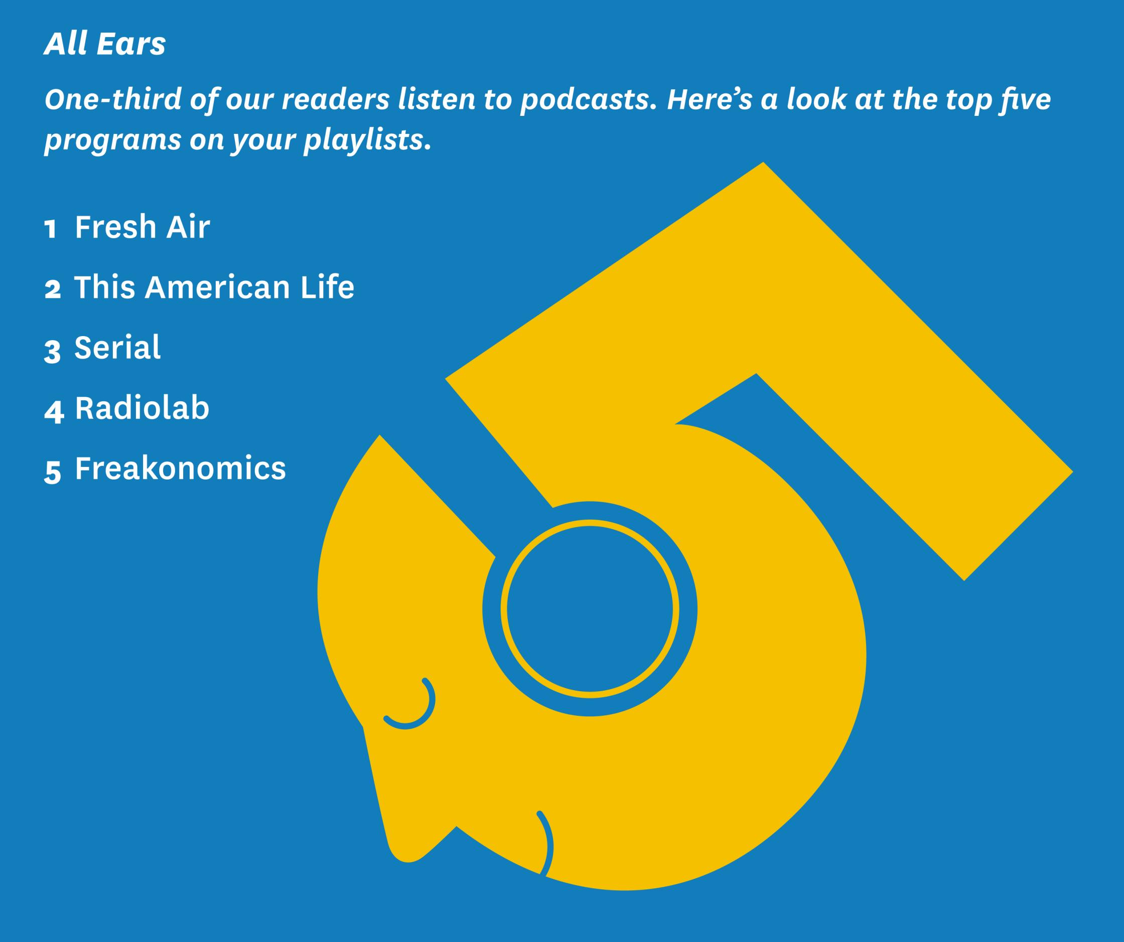 top-five-podcasts-johns-hopkins.jpg