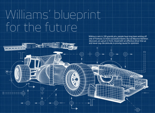 Williams Blueprint
