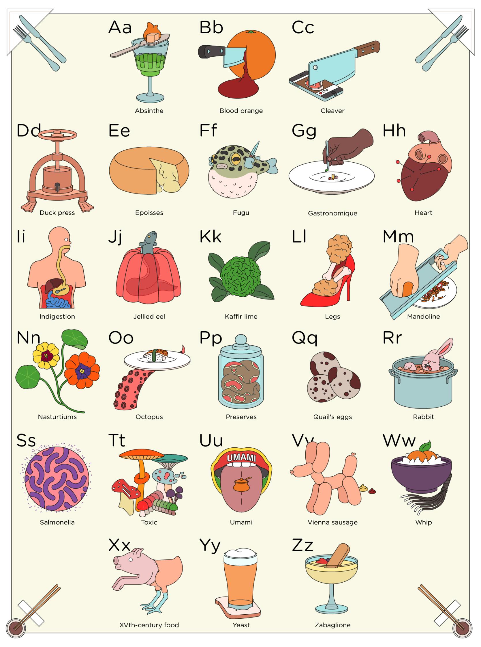 Sunday Times Food Alphabet.jpg