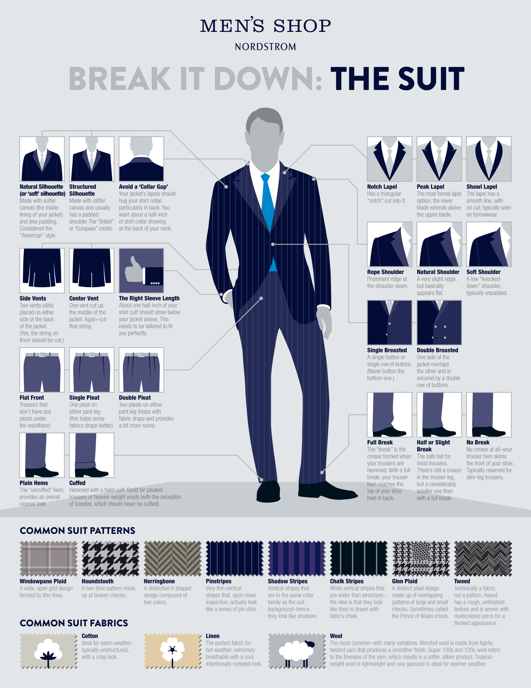 Nordstrom the Suit Infographic