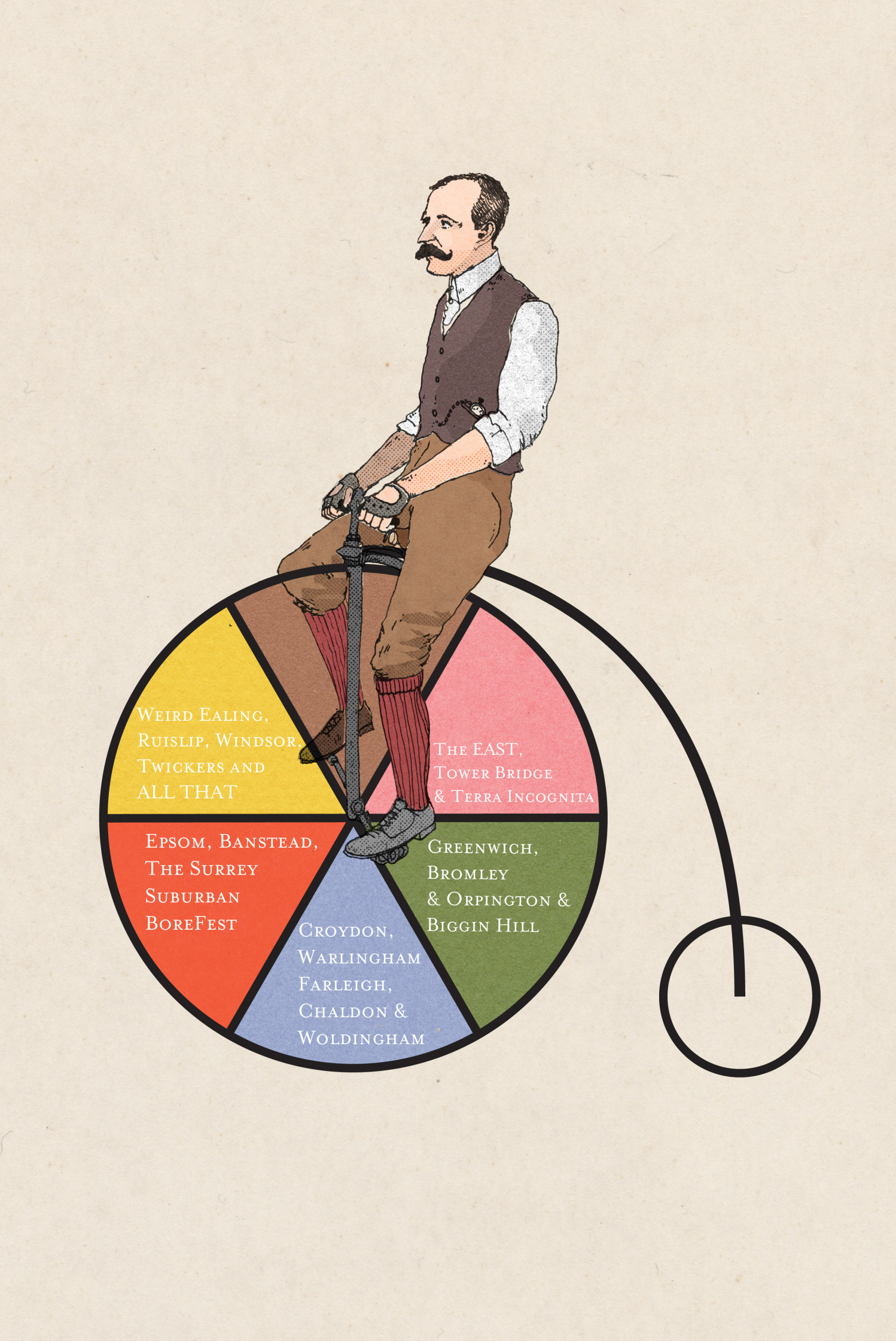 Cycling Is Not A Trivial Pursuit