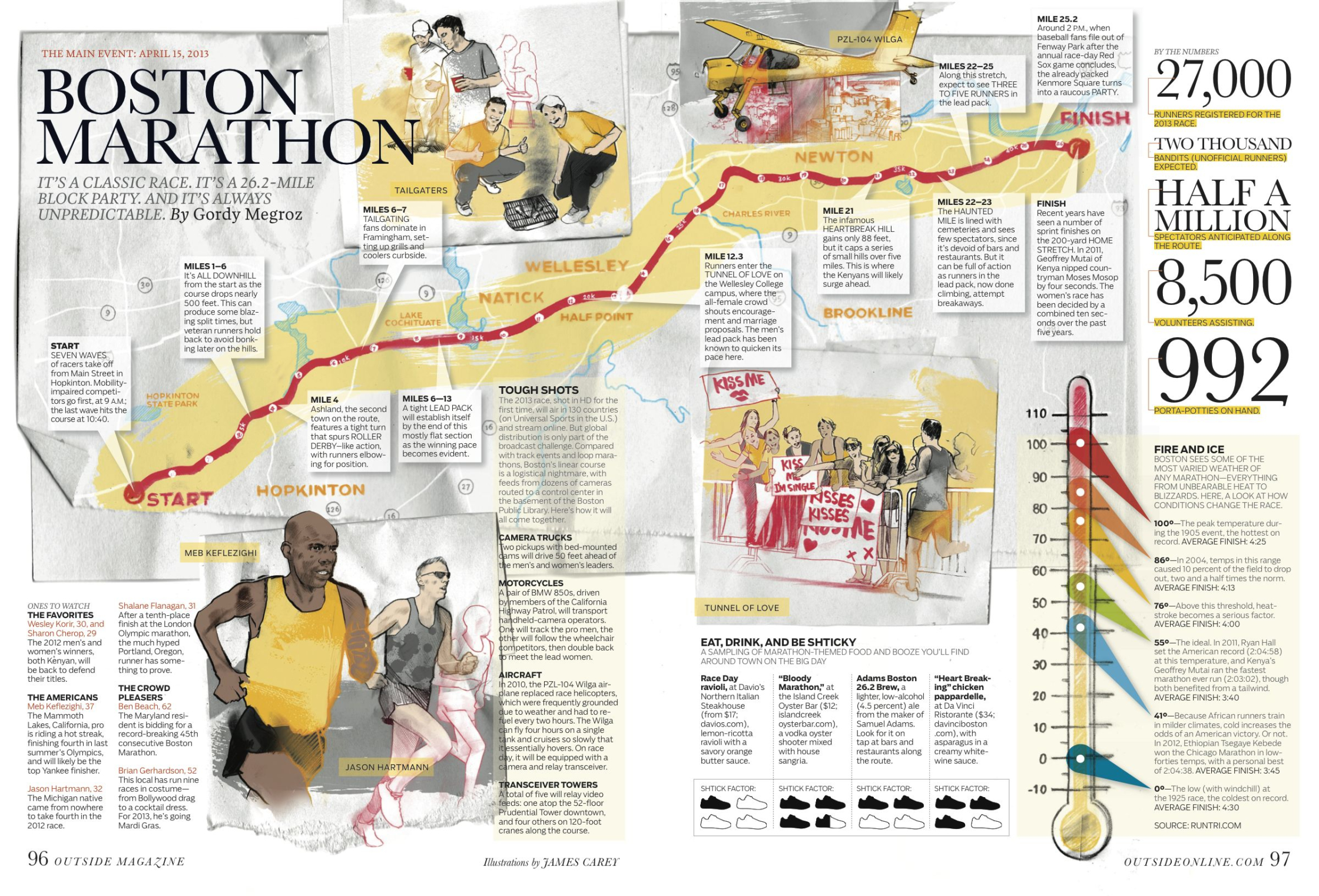 Boston Marathon / Outside Magazine