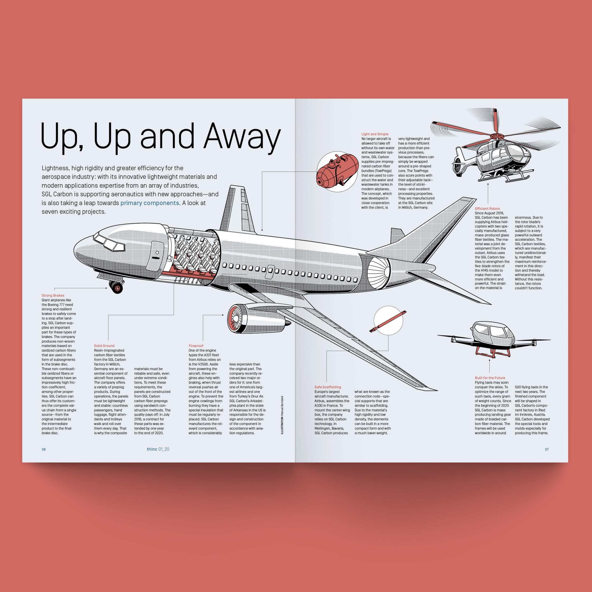 Thinc magazine.jpg