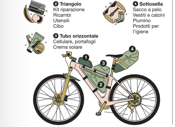 Cycling Guide, D_02.jpg
