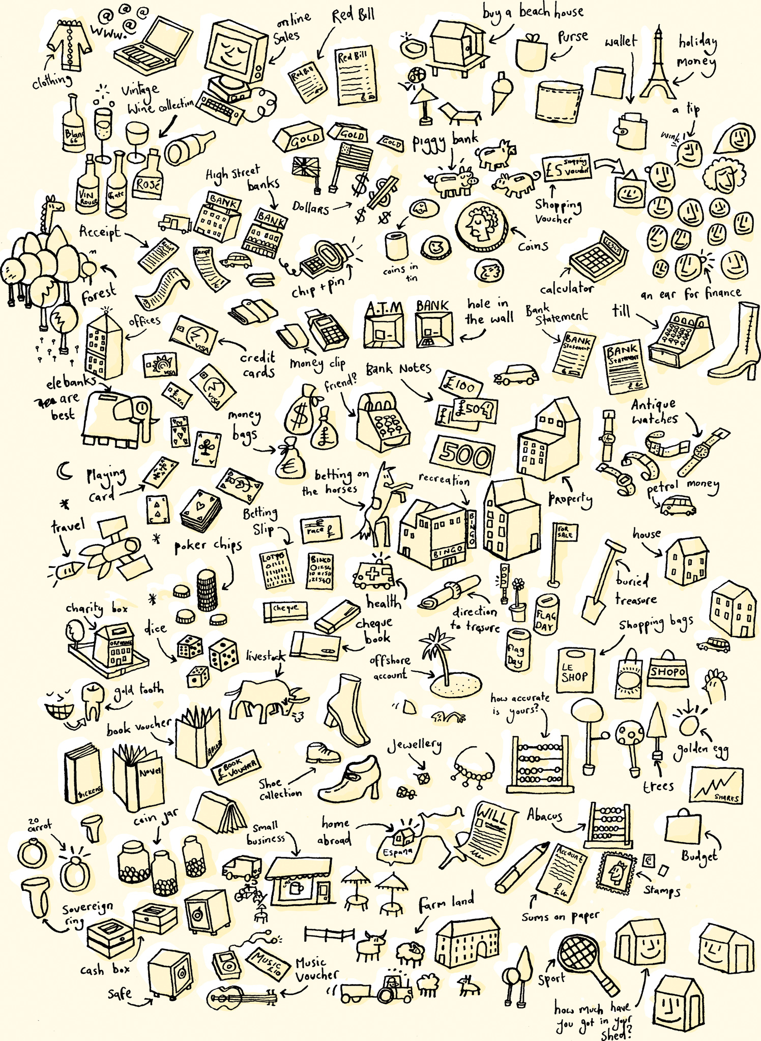 British Airways Drawn Lifestyle Objects