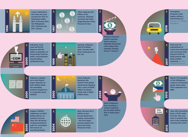 Finance Asia Magazine-01.jpg