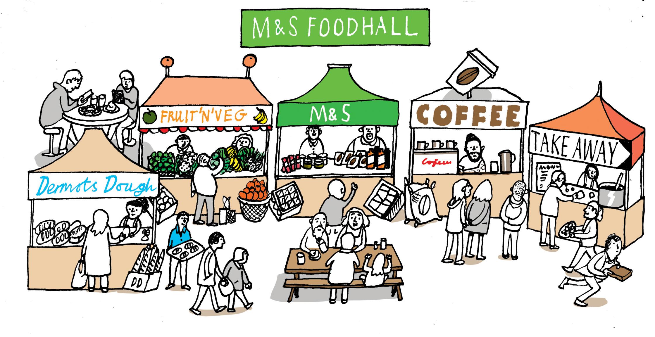 M&SFoodhall copy.jpg