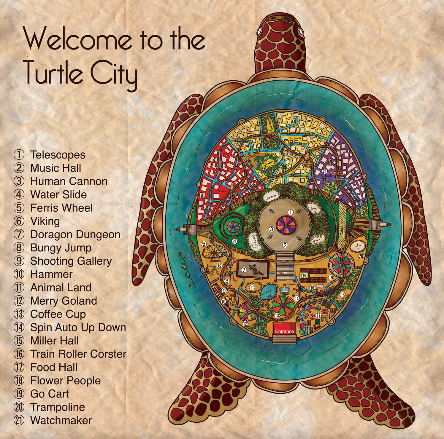 Welcome To Turtle City