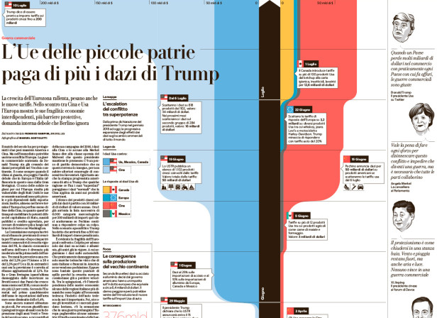 La Repubblica News Graphics_01.jpg