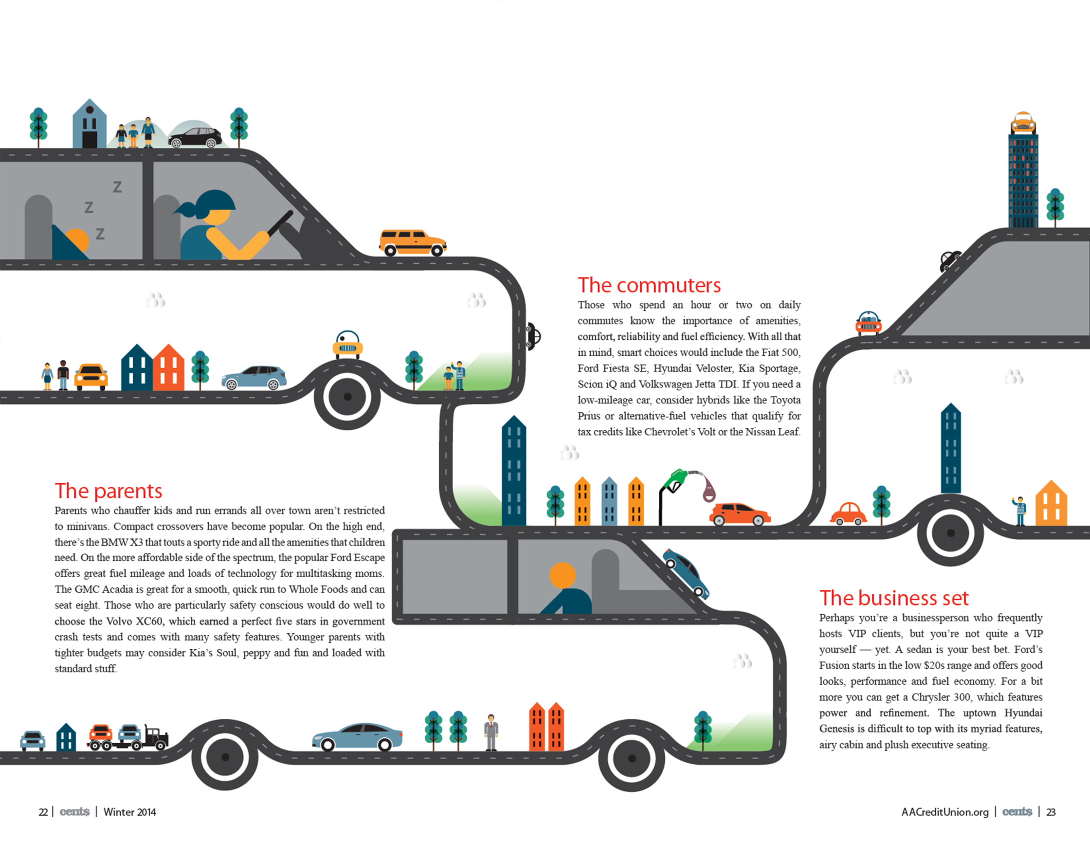 Car Feature 3 / American Airlines Credit Union Magazine