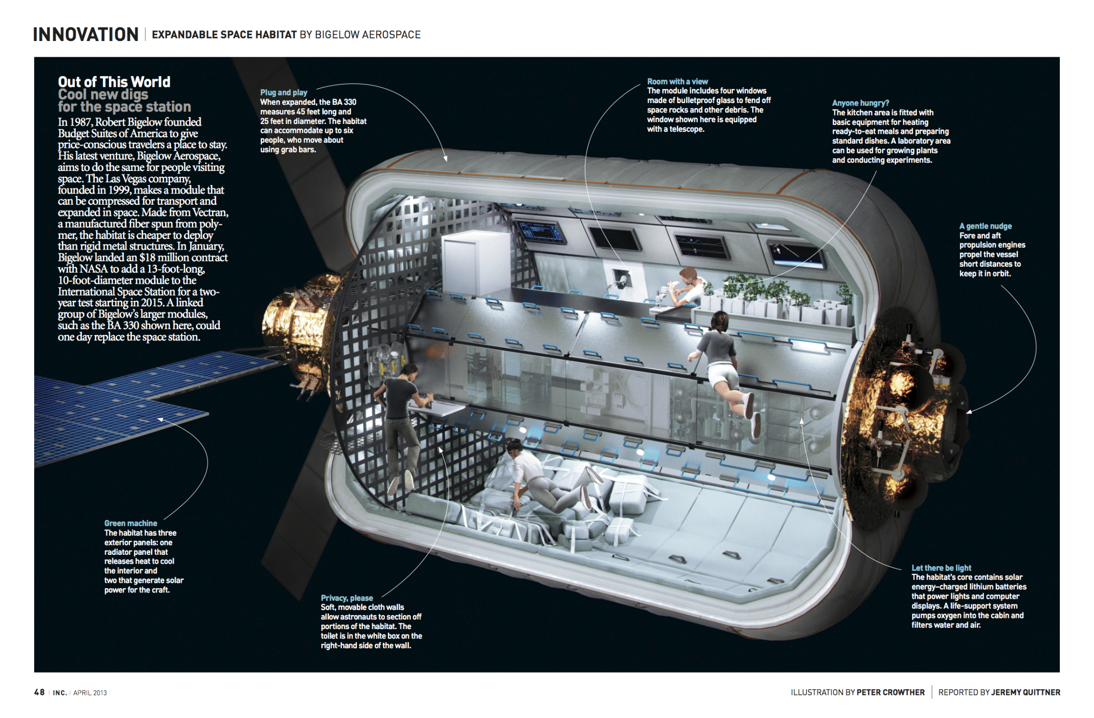 Inc. NASA inflatable space station