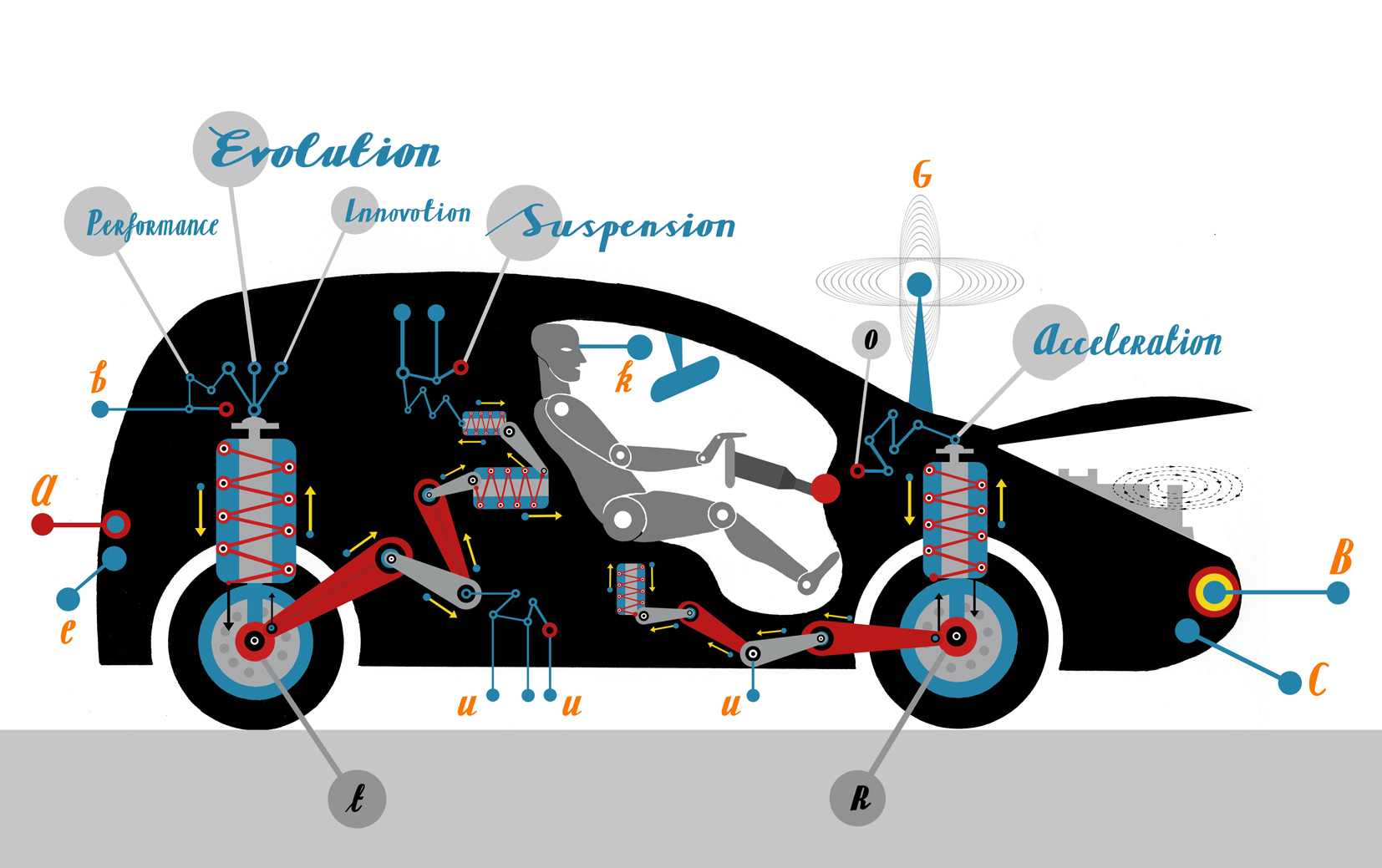 Cobb Car Evolution Suspension Acceleration