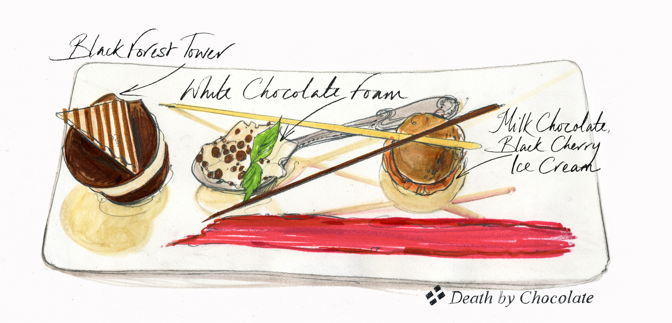 Orient Express Death by Chocolate.jpg