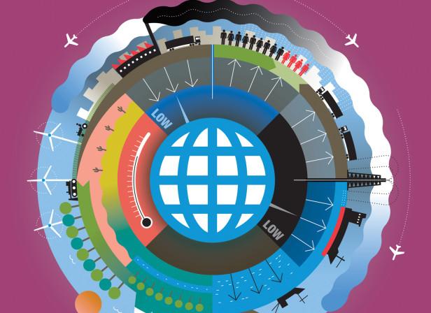 Environmental Globe