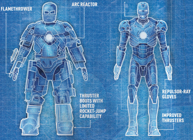 Stark Industries Armoury / Empire Magazine